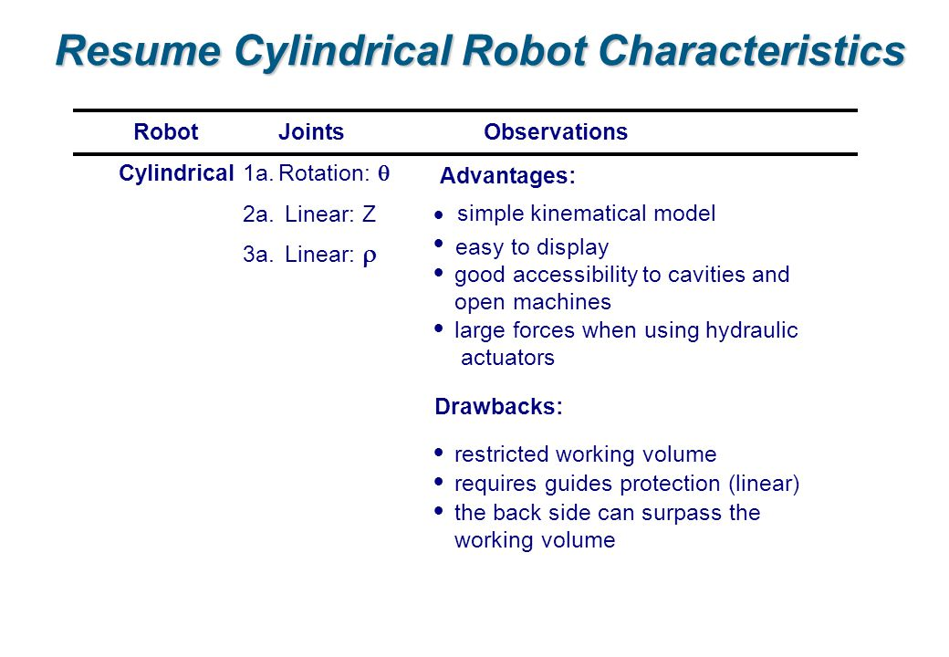 Resume Cylindrical Robot Characteristics
