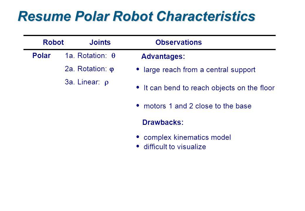 Resume Polar Robot Characteristics