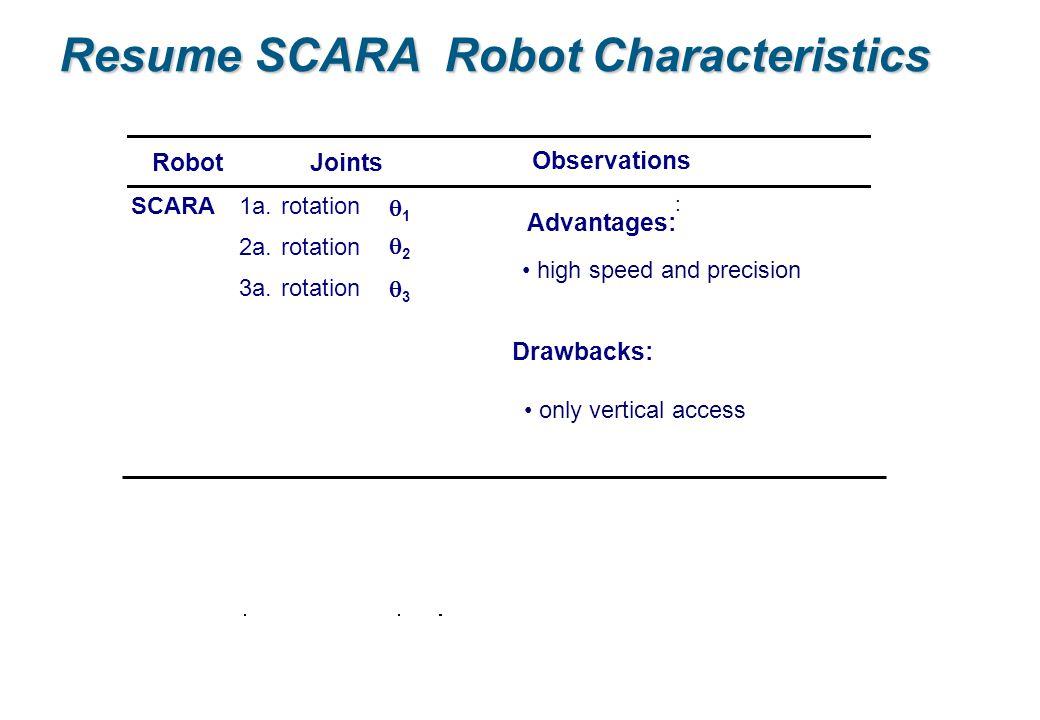 Resume SCARA Robot Characteristics