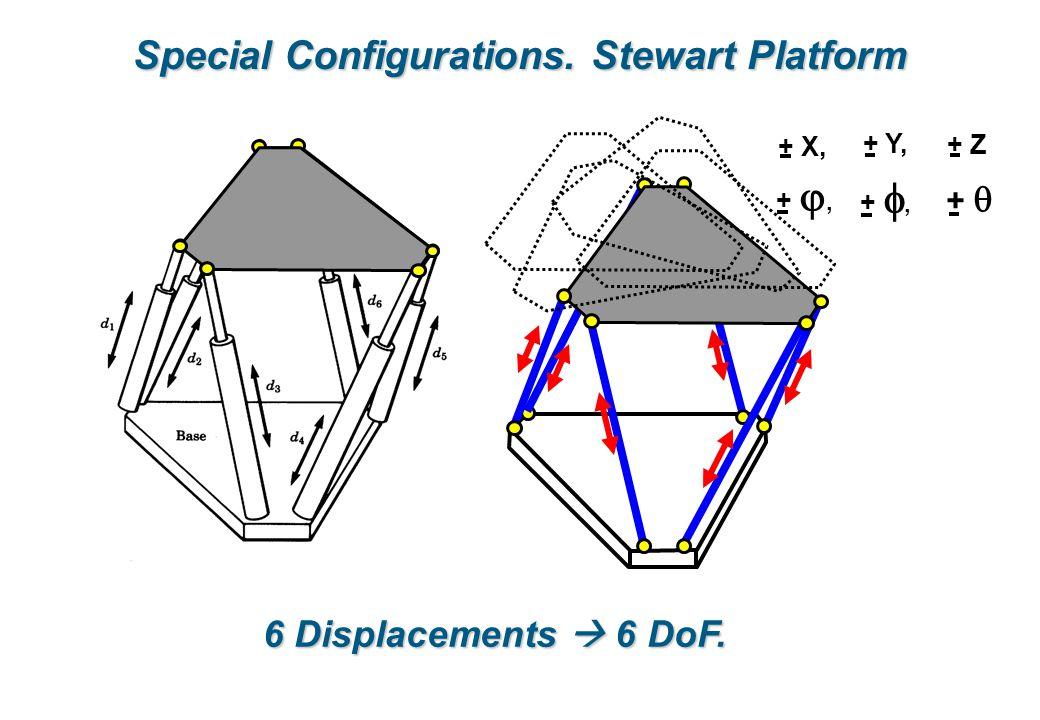 Special Configurations. Stewart Platform