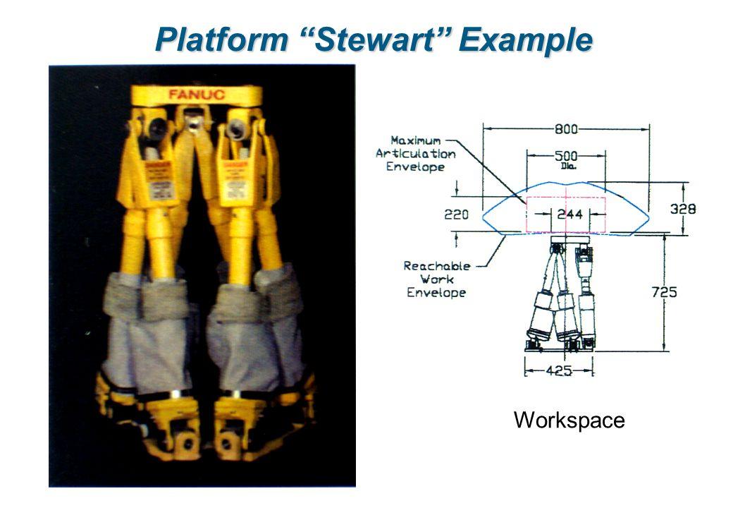 Platform Stewart Example