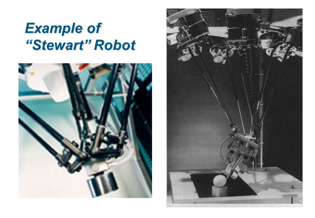Example of Stewart Robot