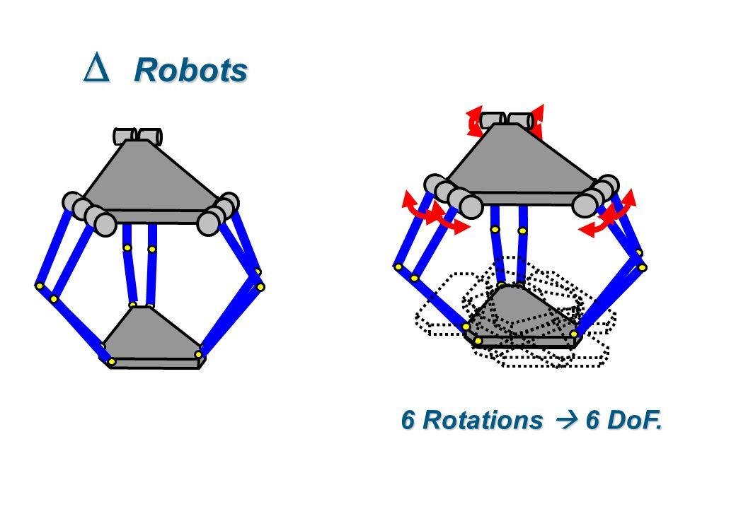 D Robots 6 Rotations  6 DoF.