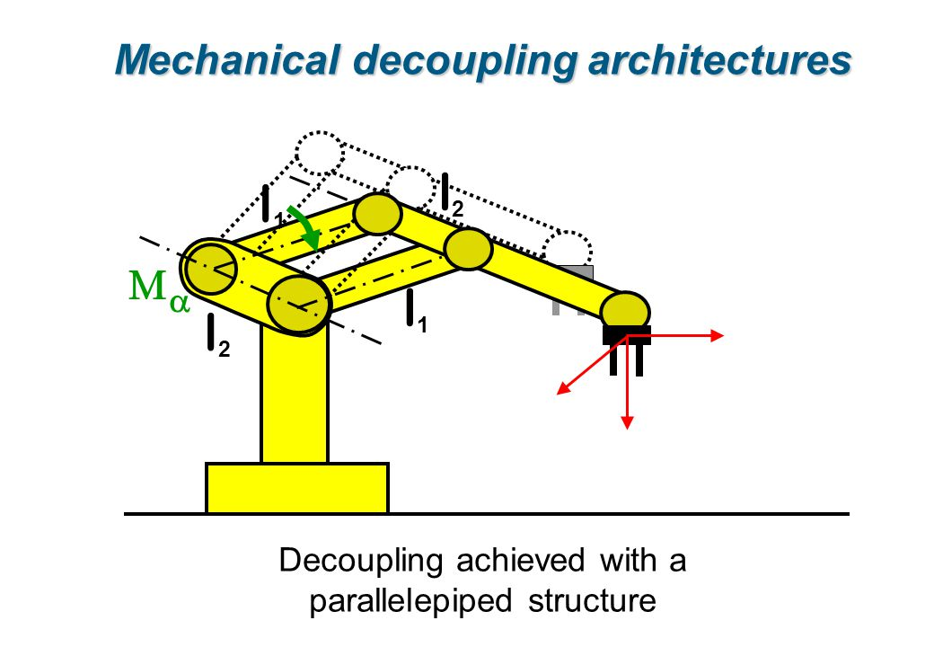 Decoupling achieved with a parallelepiped structure