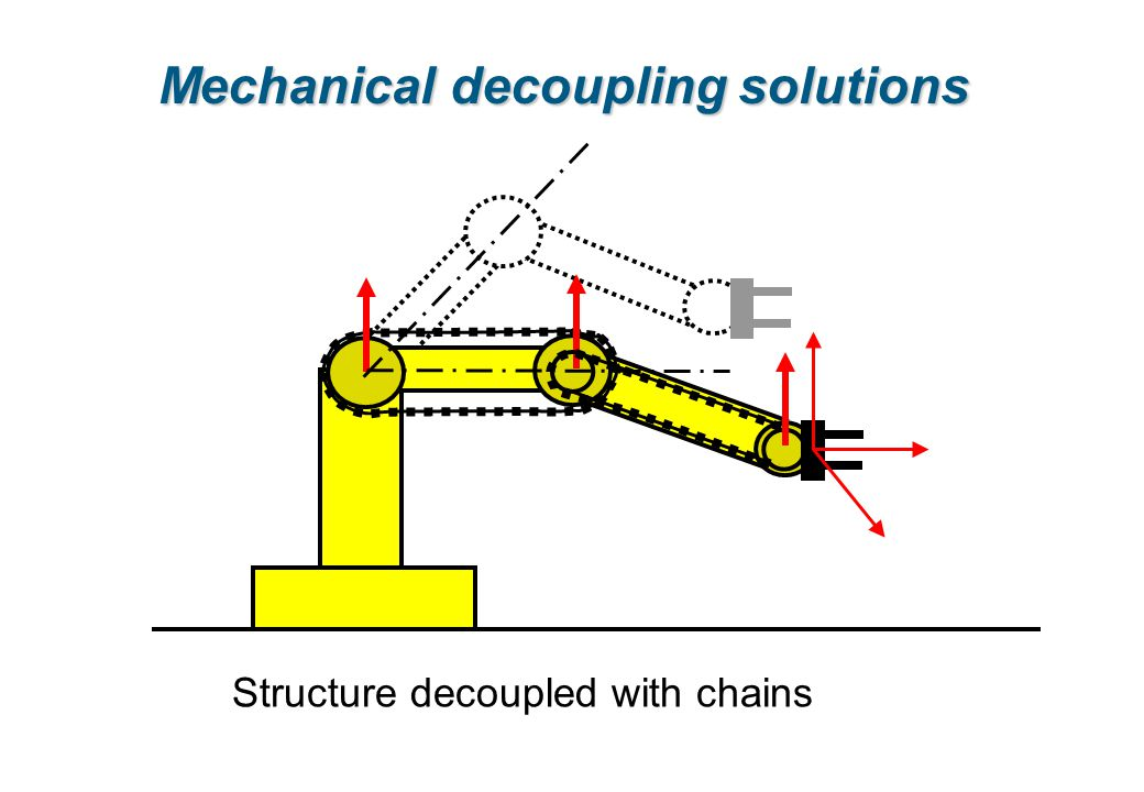 Mechanical decoupling solutions