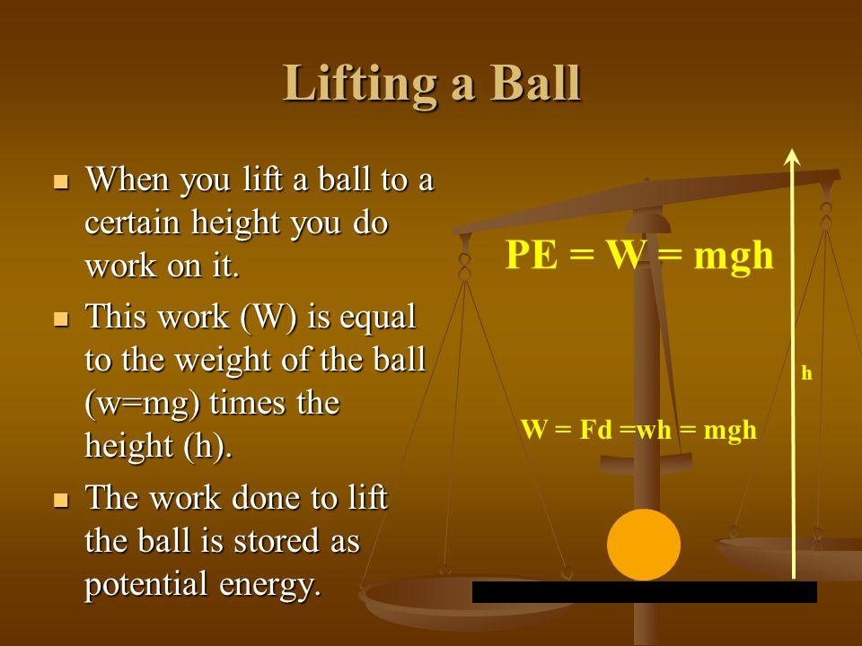 Lifting a Ball PE = W = mgh
