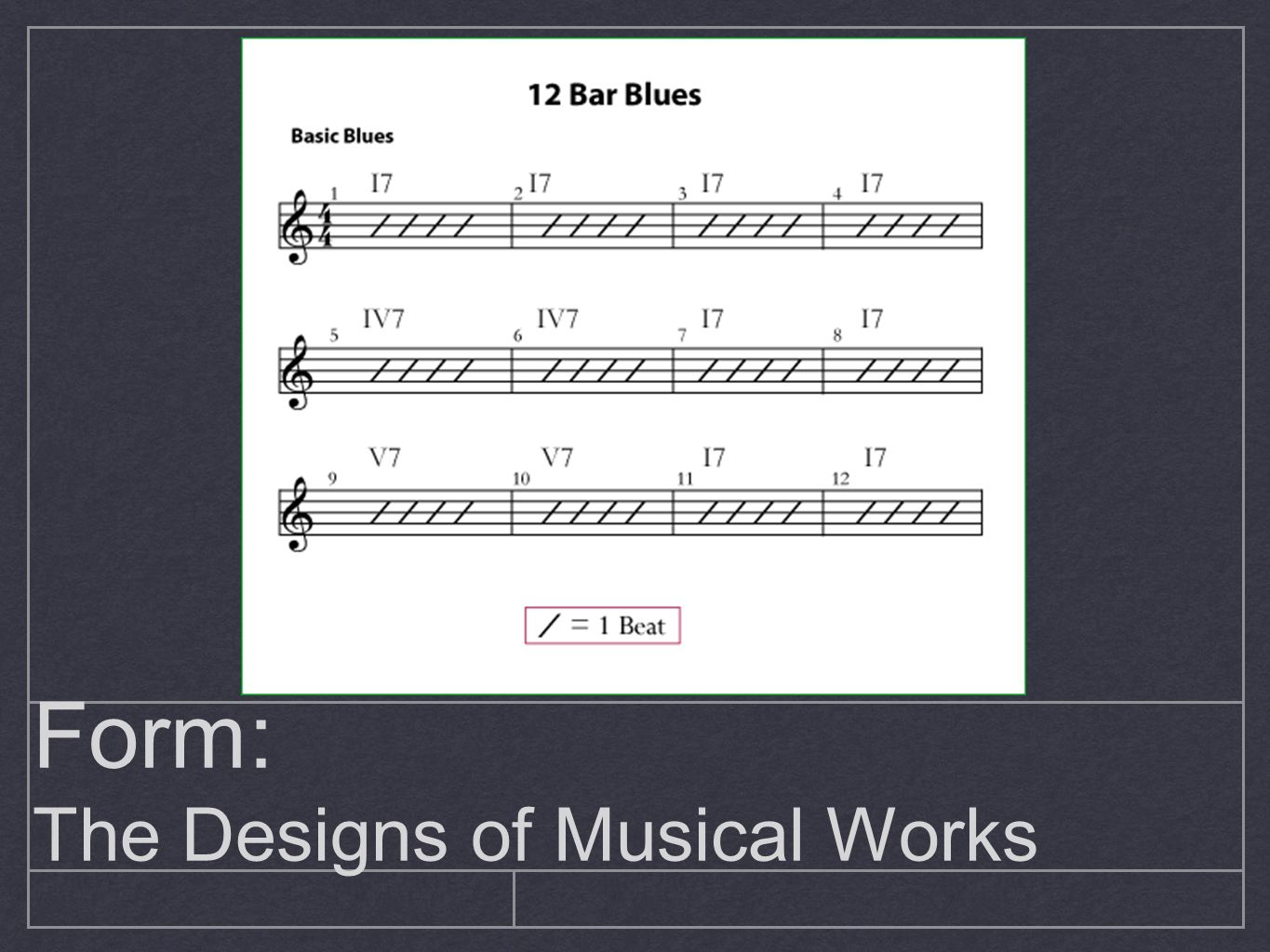 Form: The Designs of Musical Works