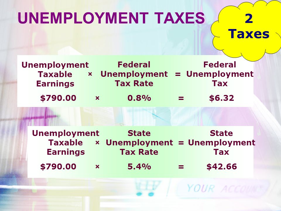 UNEMPLOYMENT TAXES 2 Taxes Federal Unemployment Tax =