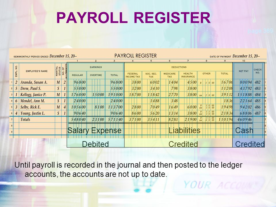 PAYROLL REGISTER Salary Expense Debited Liabilities Credited Cash
