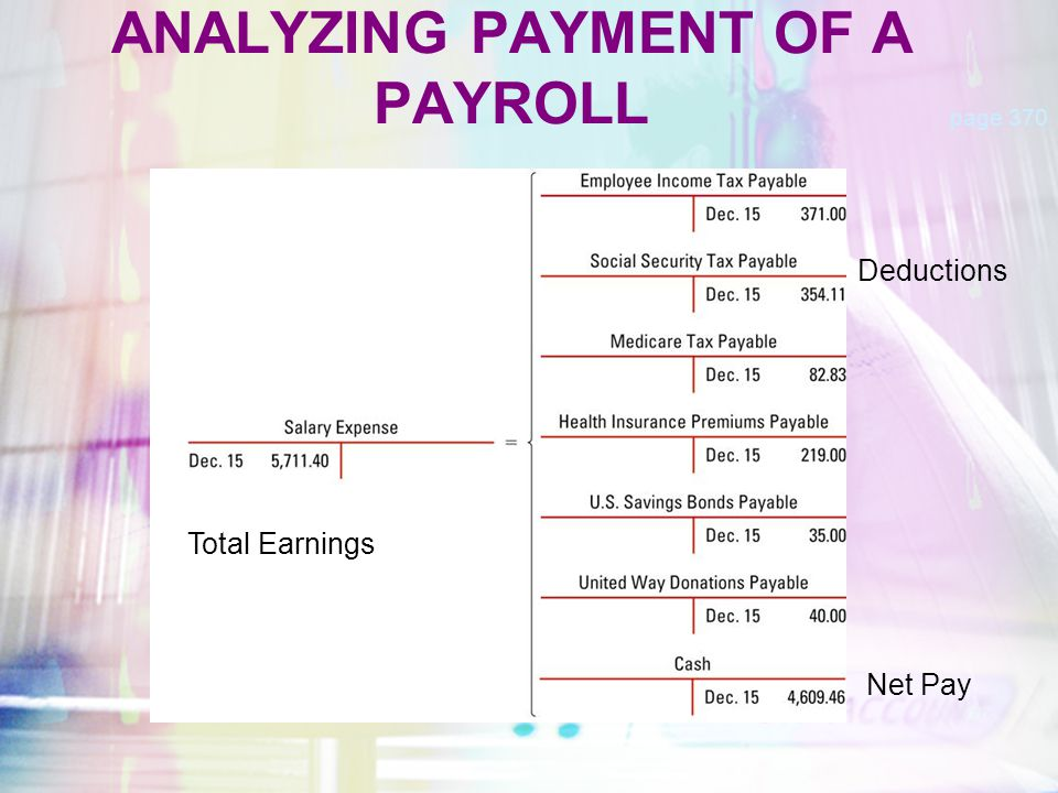 ANALYZING PAYMENT OF A PAYROLL
