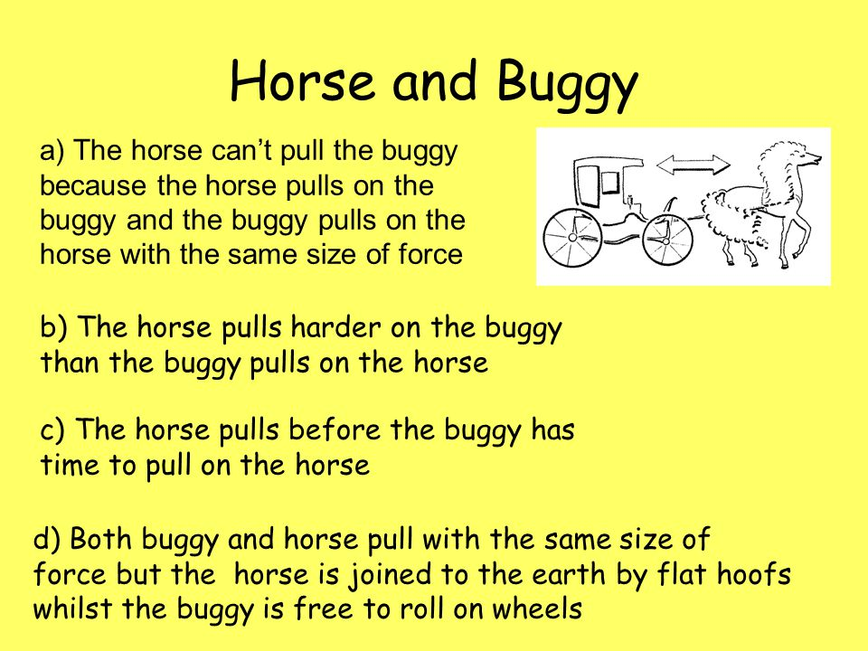 Horse and Buggy a) The horse can't pull the buggy because the horse pulls on the buggy and the buggy pulls on the horse with the same size of force.