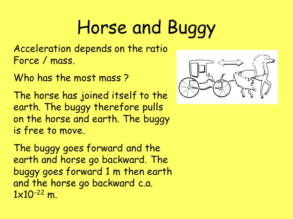 Horse and Buggy Acceleration depends on the ratio Force / mass.