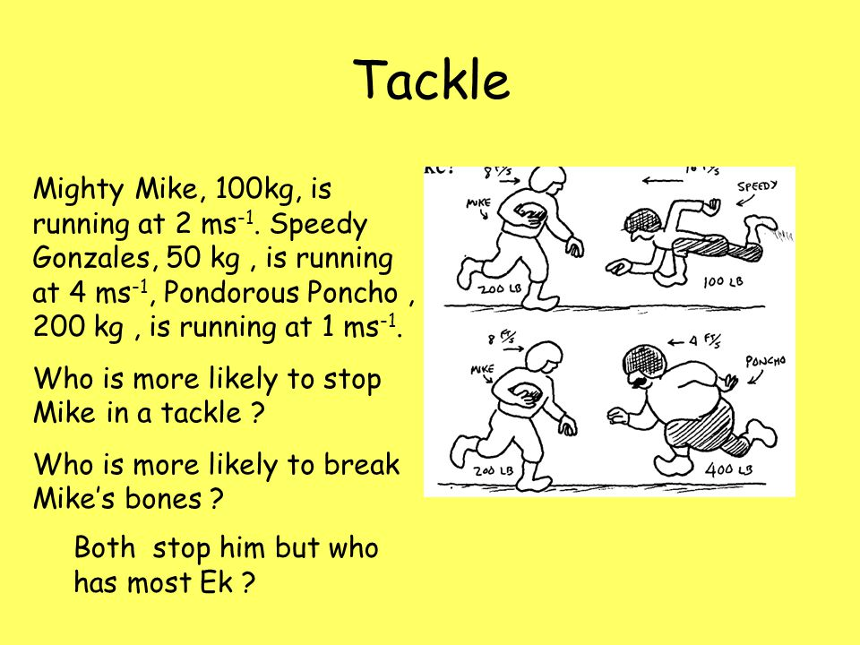 Tackle Mighty Mike, 100kg, is running at 2 ms-1. Speedy Gonzales, 50 kg , is running at 4 ms-1, Pondorous Poncho , 200 kg , is running at 1 ms-1.