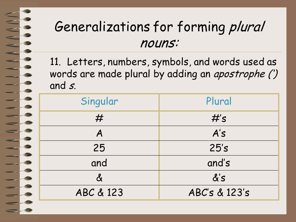 Generalizations for forming plural nouns: