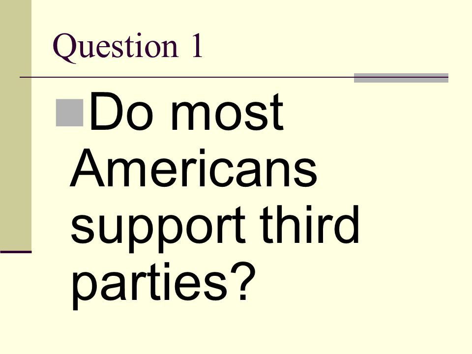Do most Americans support third parties