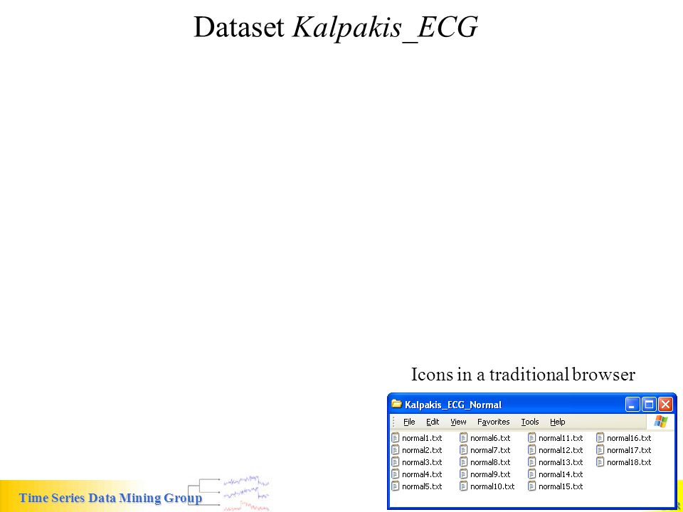 Dataset Kalpakis_ECG Icons in a traditional browser