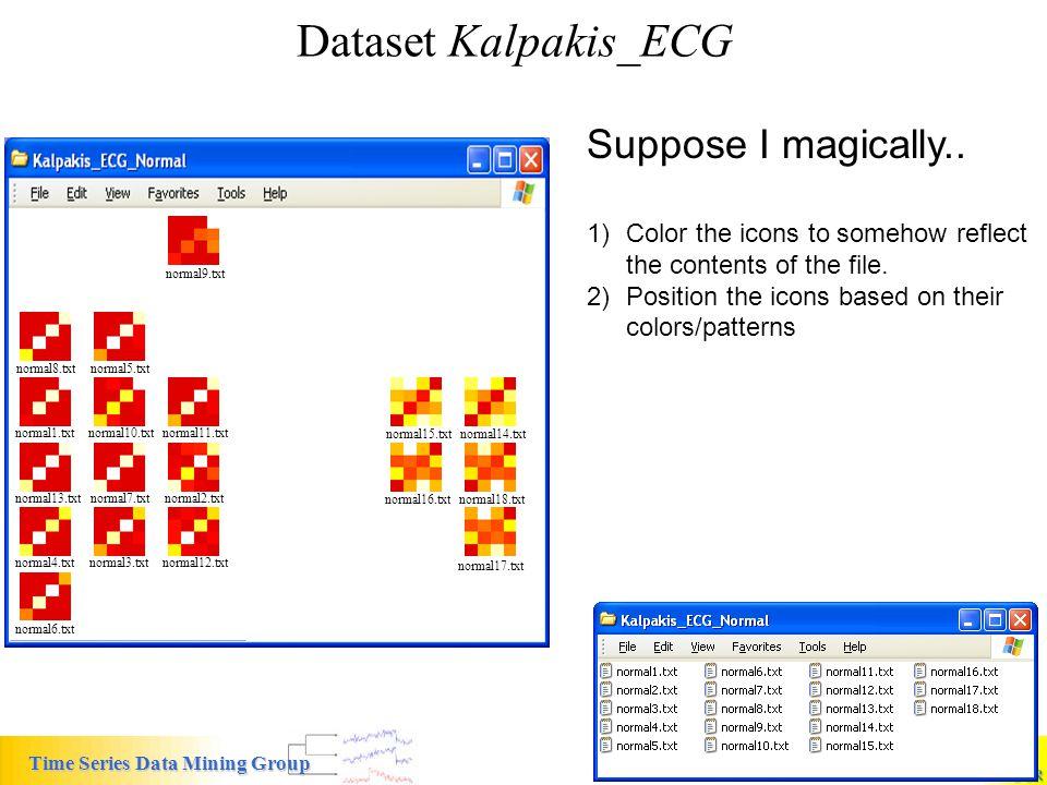 Dataset Kalpakis_ECG Suppose I magically..