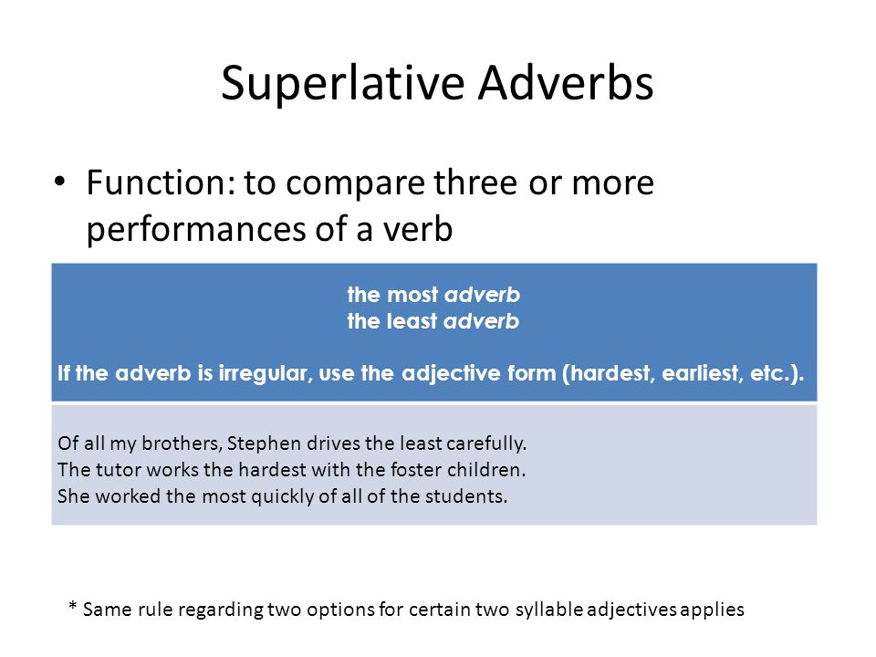 Superlative Adverbs Function: to compare three or more performances of a verb. the most adverb.