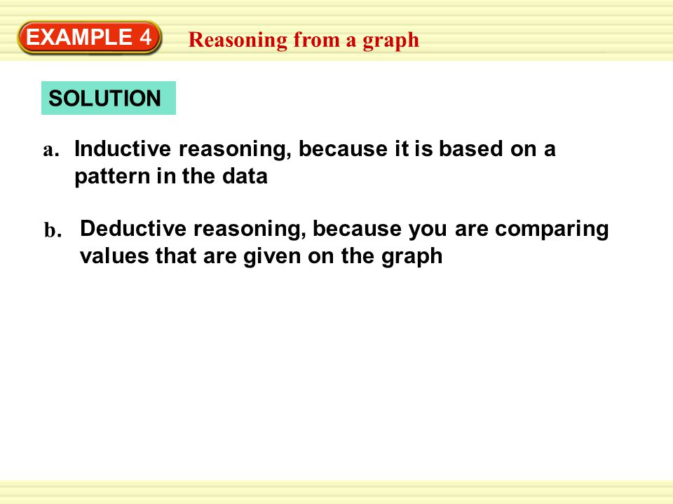 EXAMPLE 4 Reasoning from a graph. SOLUTION. Inductive reasoning, because it is based on a pattern in the data.