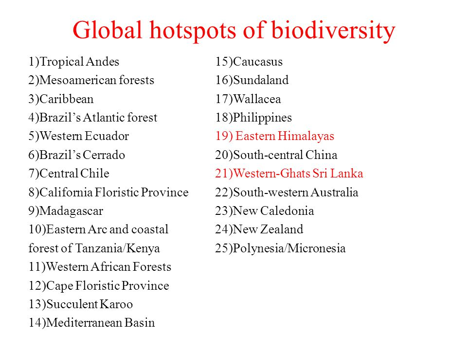 Global hotspots of biodiversity