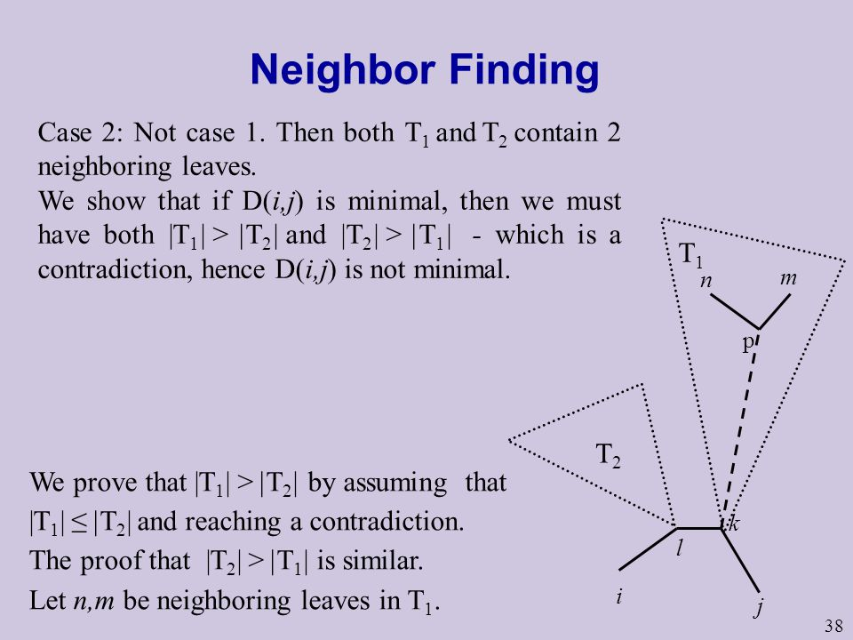 Neighbor Finding Case 2: Not case 1. Then both T1 and T2 contain 2 neighboring leaves.