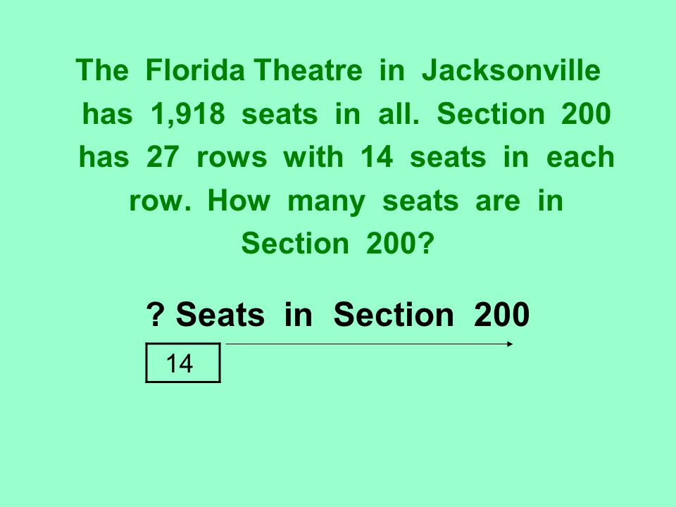 Seats in Section 200 The Florida Theatre in Jacksonville