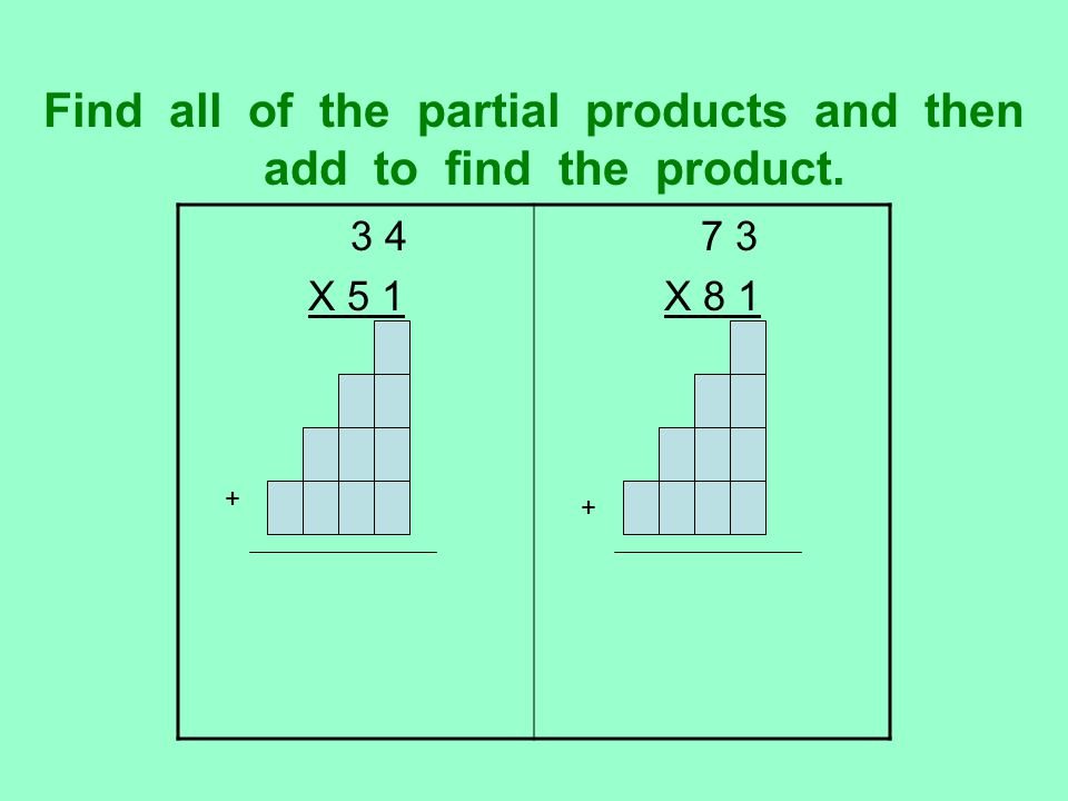 Find all of the partial products and then add to find the product.
