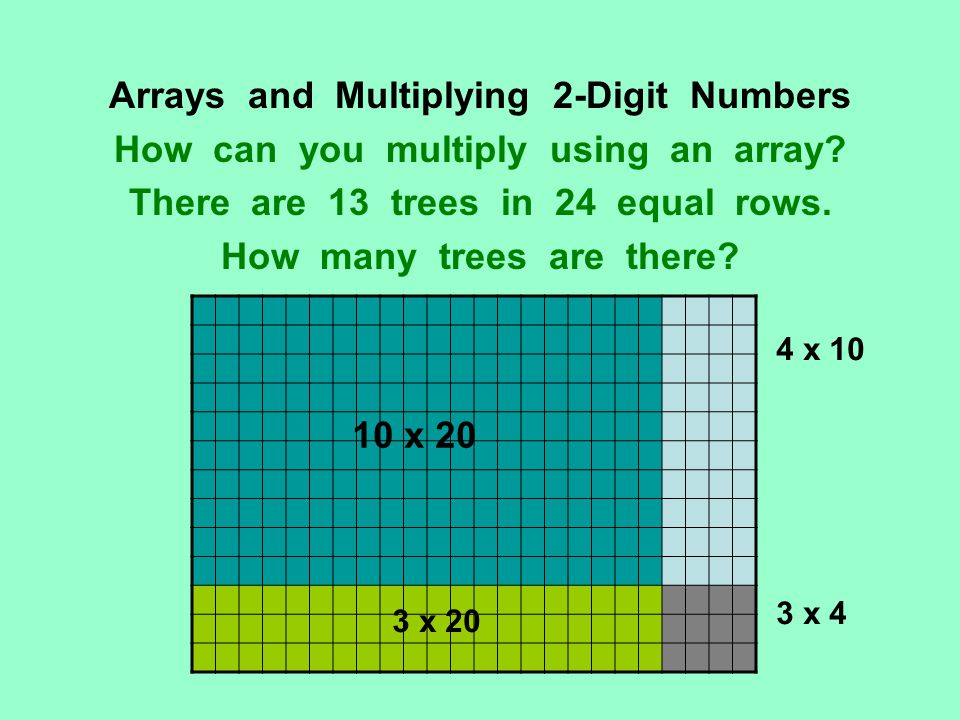 Arrays and Multiplying 2-Digit Numbers