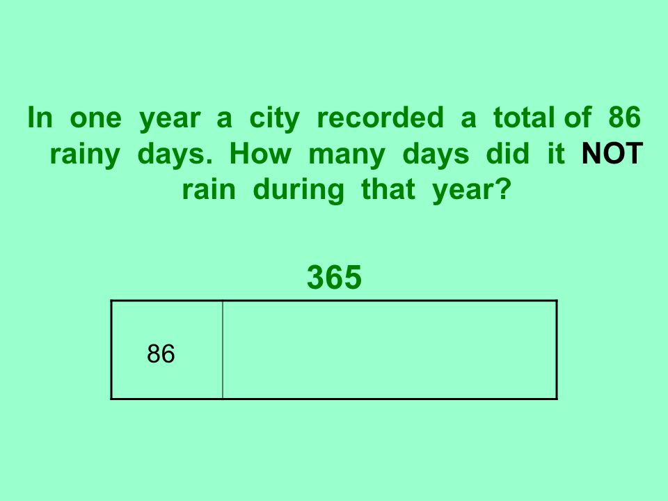 In one year a city recorded a total of 86 rainy days