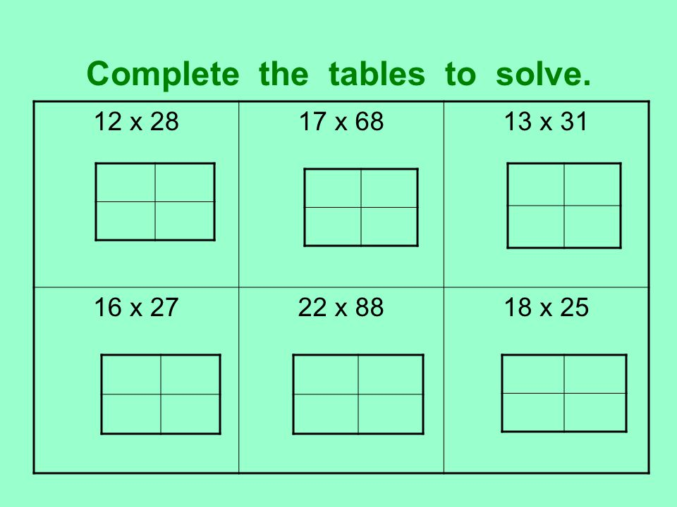 Complete the tables to solve.