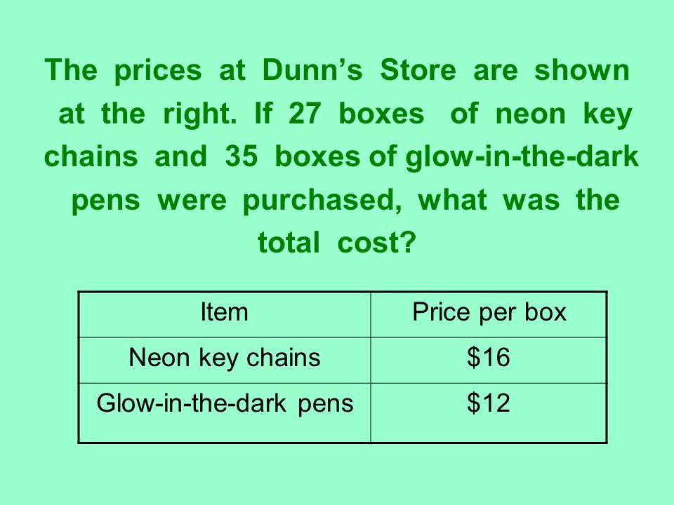 The prices at Dunn's Store are shown