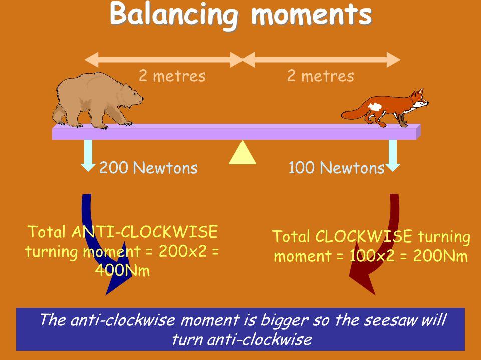 Balancing moments 2 metres 2 metres