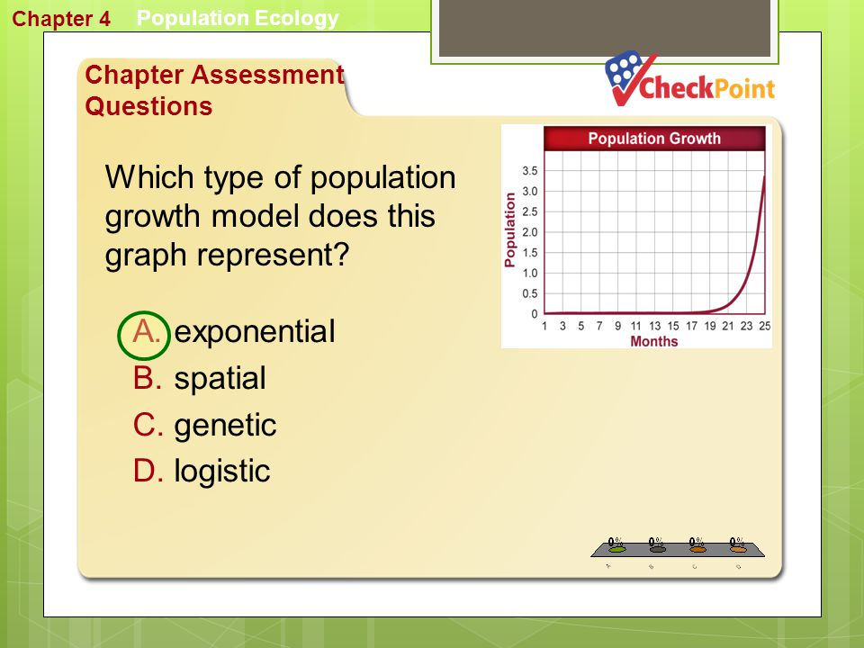 Which type of population growth model does this graph represent