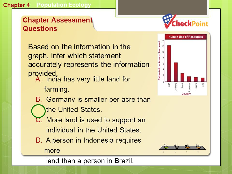 Chapter 4 Population Ecology. Chapter Assessment Questions.