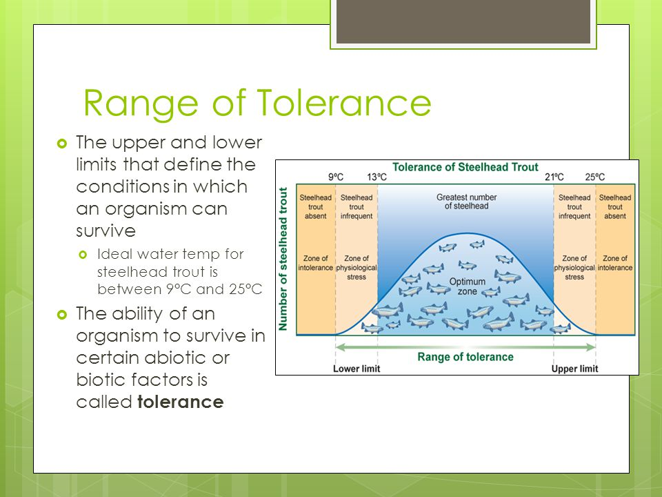 Range of Tolerance The upper and lower limits that define the conditions in which an organism can survive.