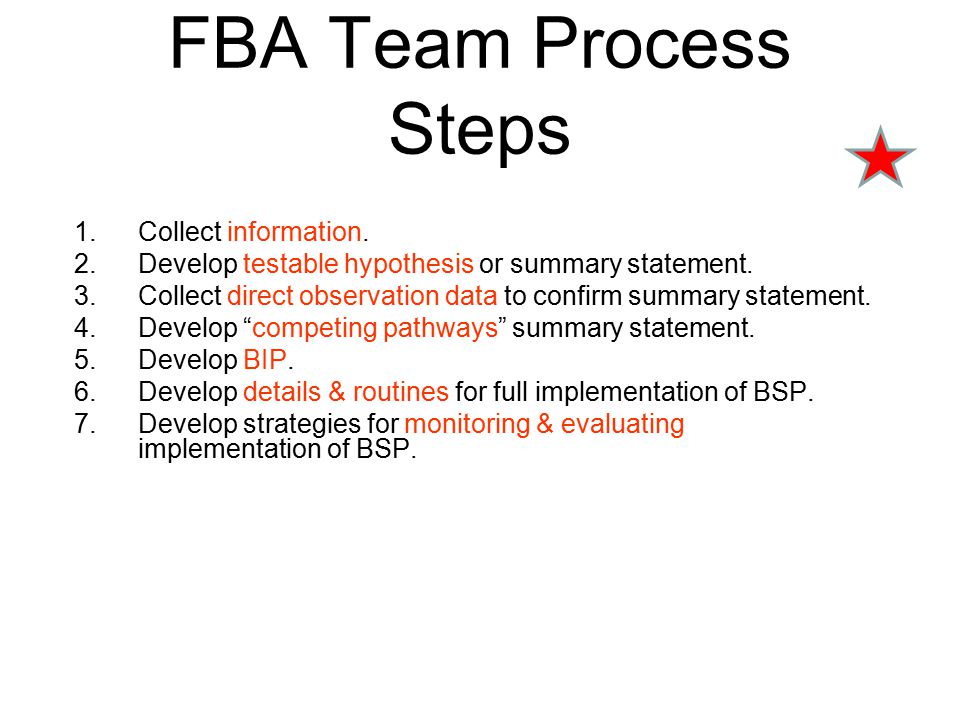 FBA Team Process Steps Collect information.