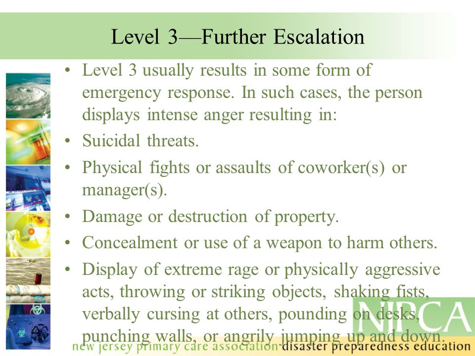 Level 3—Further Escalation