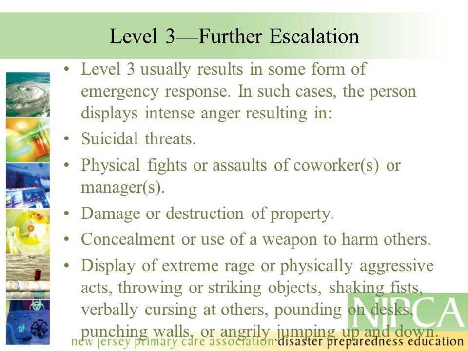 Level 3—Further Escalation