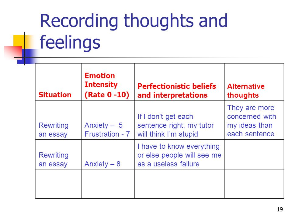 Recording thoughts and feelings