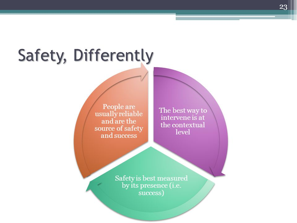 Safety, Differently The best way to intervene is at the contextual level. Safety is best measured by its presence (i.e. success)