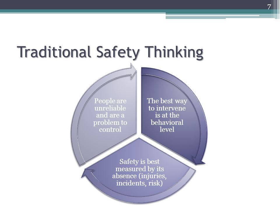 Traditional Safety Thinking