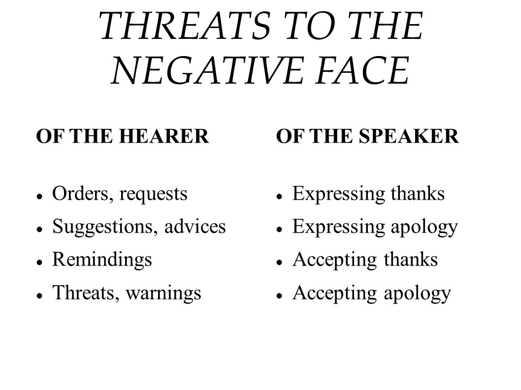 THREATS TO THE NEGATIVE FACE