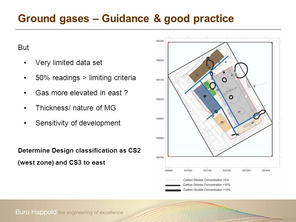 Ground gases – Guidance & good practice