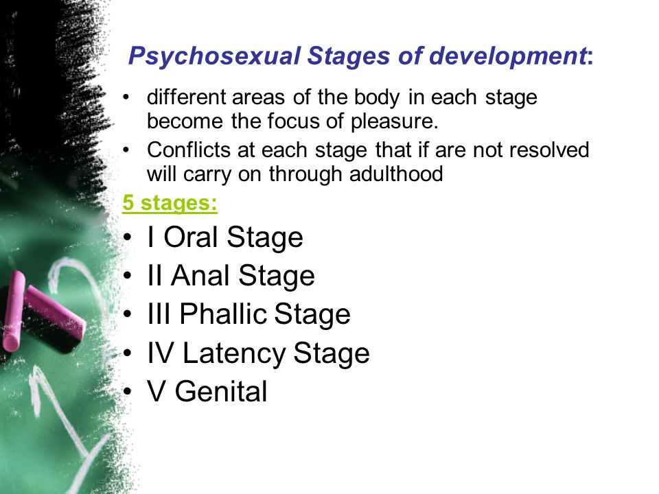 Psychosexual Stages of development: