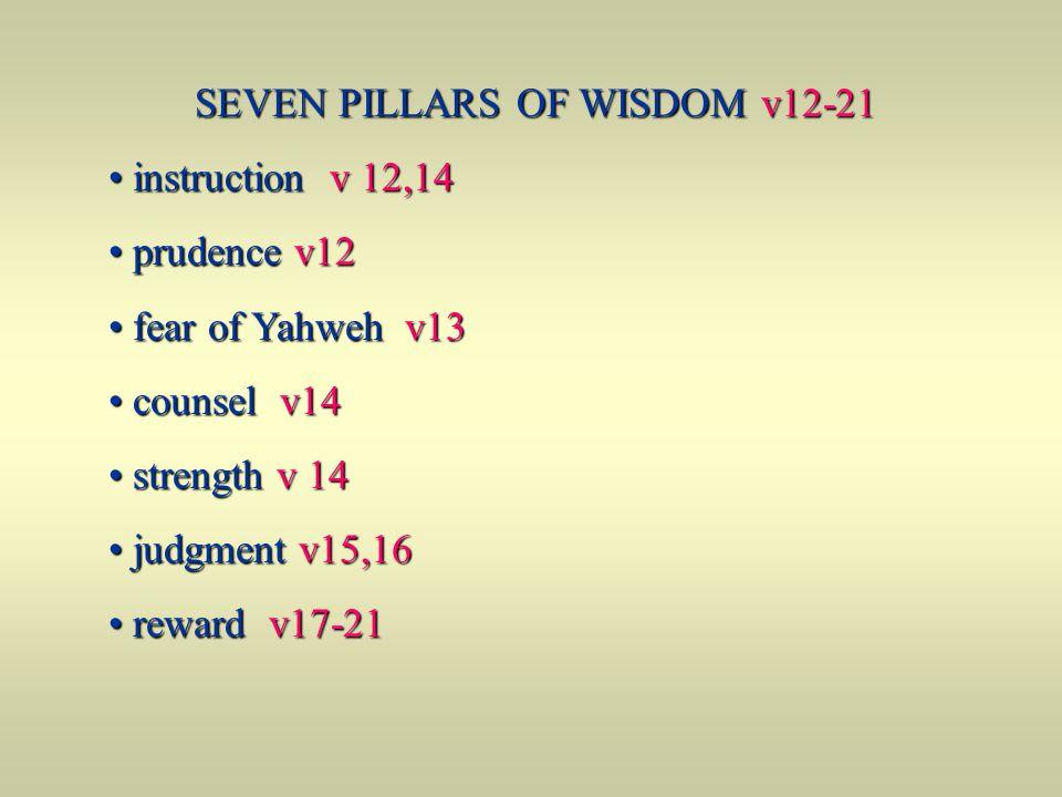 SEVEN PILLARS OF WISDOM v12-21