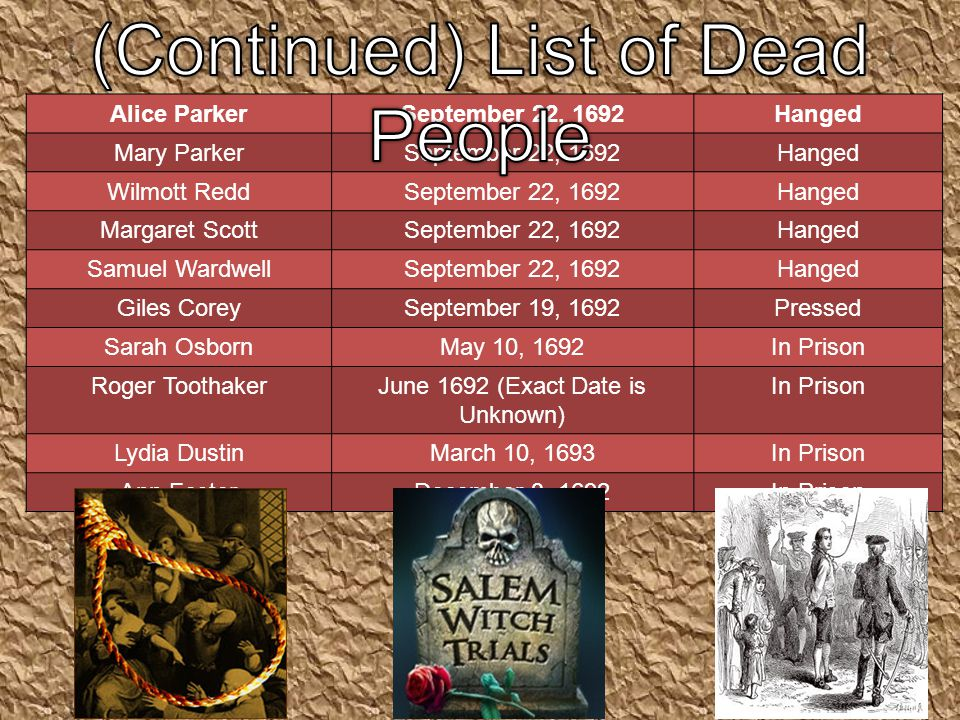 (Continued) List of Dead People