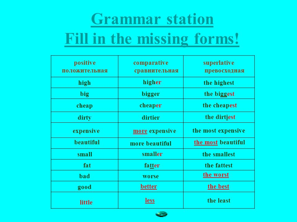 Grammar station Fill in the missing forms!