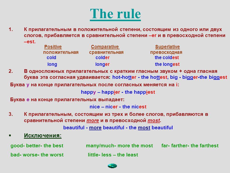 The rule long longer the longest Исключения: