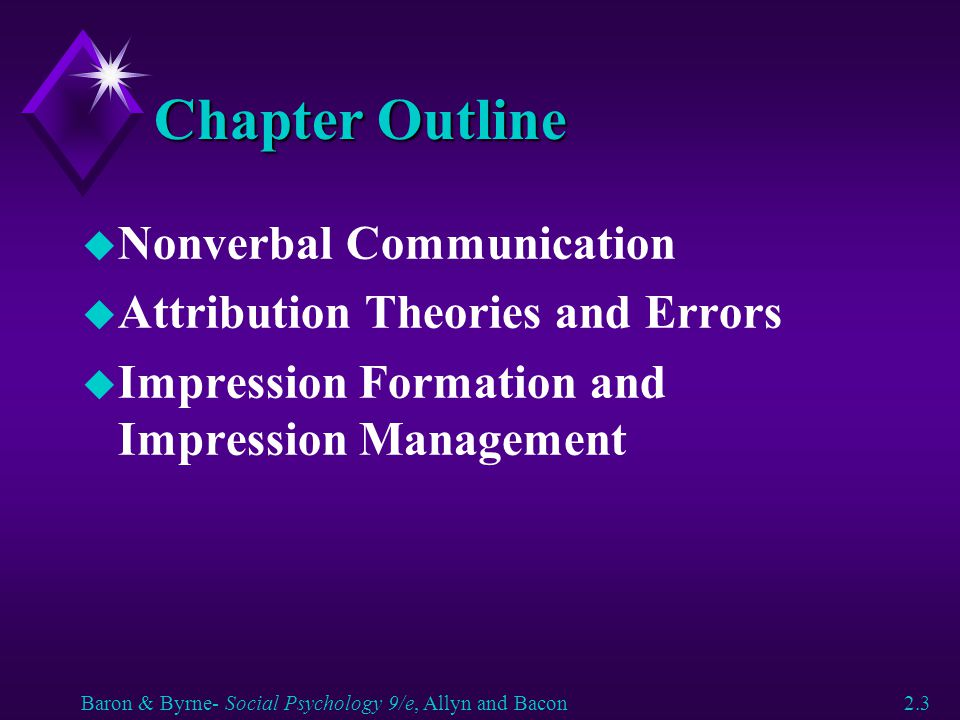Chapter Outline Nonverbal Communication