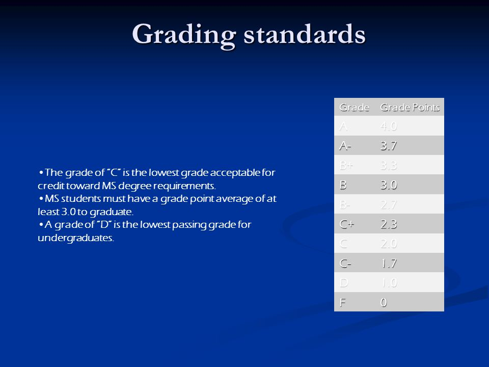 Grading standards A 4.0 A- 3.7 B+ 3.3 B 3.0 B- 2.7 C+ 2.3 C 2.0 C- 1.7